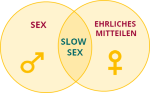Sex und Ehrliches Mitteilen überschneiden sich im Bindungssex